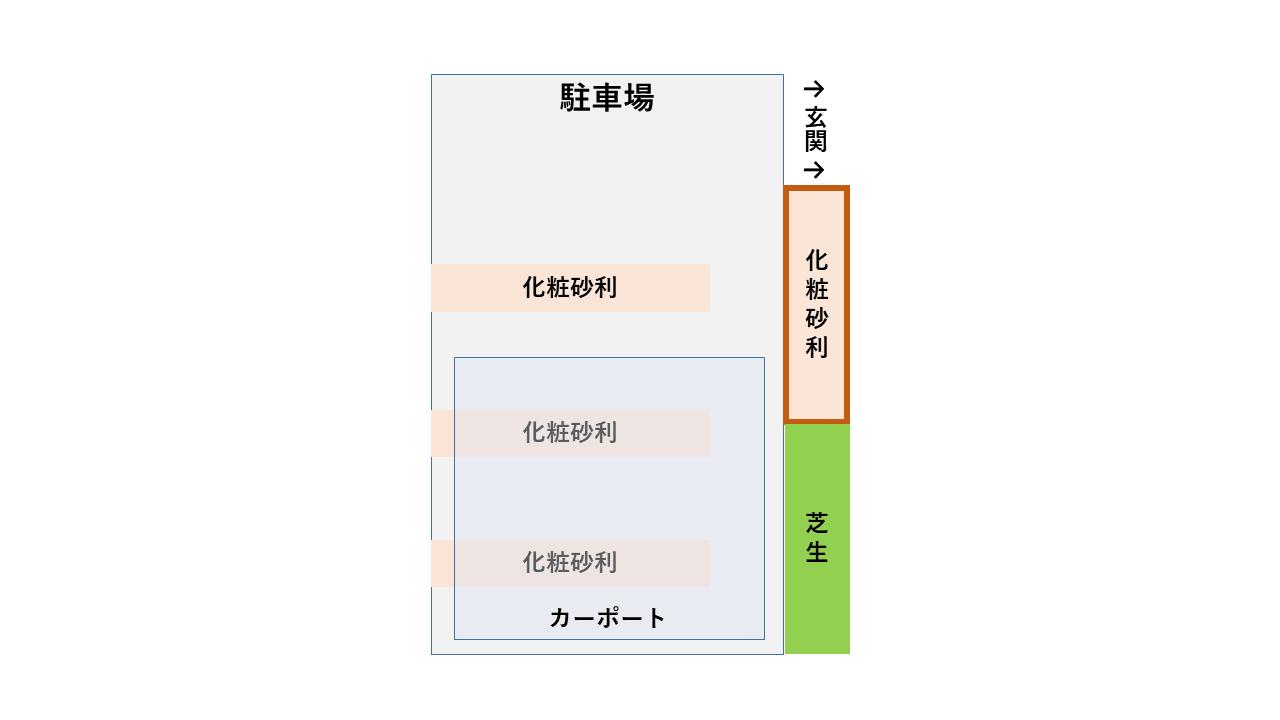 駐車場拡大図